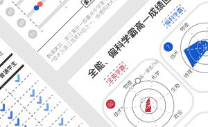 小数据|浙江给出35种学科选择,考生如何应对新高考?