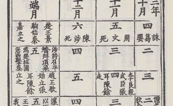 """辛德勇读《赵正书》︱赵正之""""正""""的别样意味"""