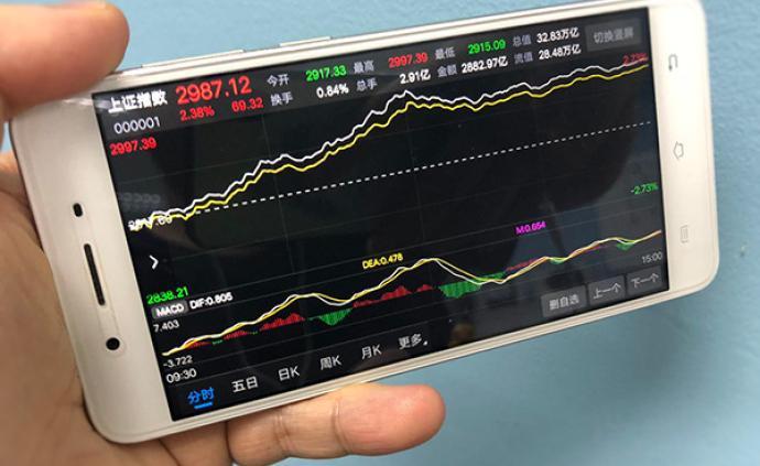 秦洪看盘 A股市场进入全新格局,头部股估值重估行情开启
