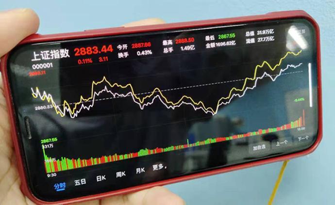 秦洪看盘|优质资产主线强劲有力,中长线资金关注两类股