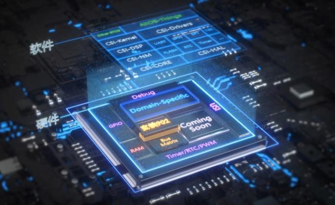 平头哥宣布开源MCU芯片平台,成国内首家芯片平台开源企业