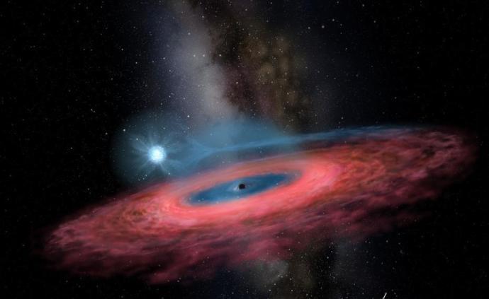 """中国天文学家发现迄今最大恒星级黑洞,提出""""黑洞猎手""""计划"""