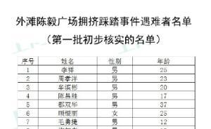 外滩踩踏事件首批遇难人员名单公布,年龄最小者12岁