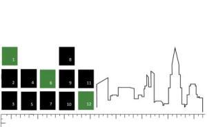 """当说""""绿色""""、""""智慧""""时,我们在说什么:绿色智慧城市探讨"""