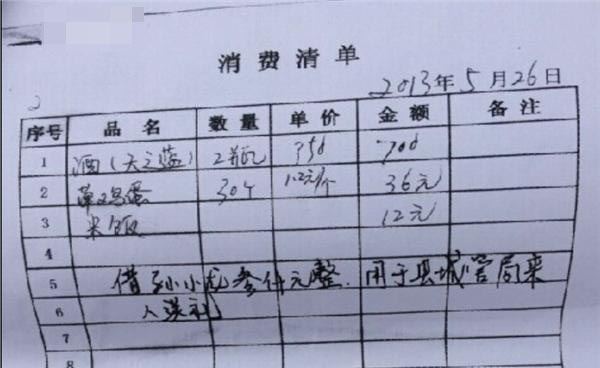 """南京一镇市容办主任被曝""""公款吃喝送礼"""",已被停职调查"""