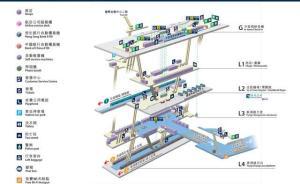 公共交通很难吗?看看人家大城市如何经营地铁