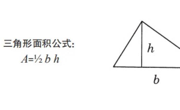 据说数学是最纯粹的艺术,还在做数学考试噩梦的你知道吗?
