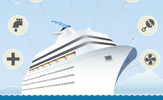 全球看武汉|美国疾控中心卫生指南:乘坐邮轮如何健康出行