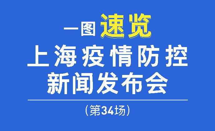 一圖速覽!上海第三十四場疫情防控新聞發布會