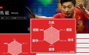 """马龙为什么叫""""六边形战士"""",日本媒体的二次元雷达图又来了"""