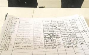 北京一教育培训机构老板疑携款失联:数百位学员学费难追回